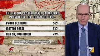 Il sondaggio di Nando Pagnoncelli - Chi ha più possibilità di diventare Presidente del Consiglio?