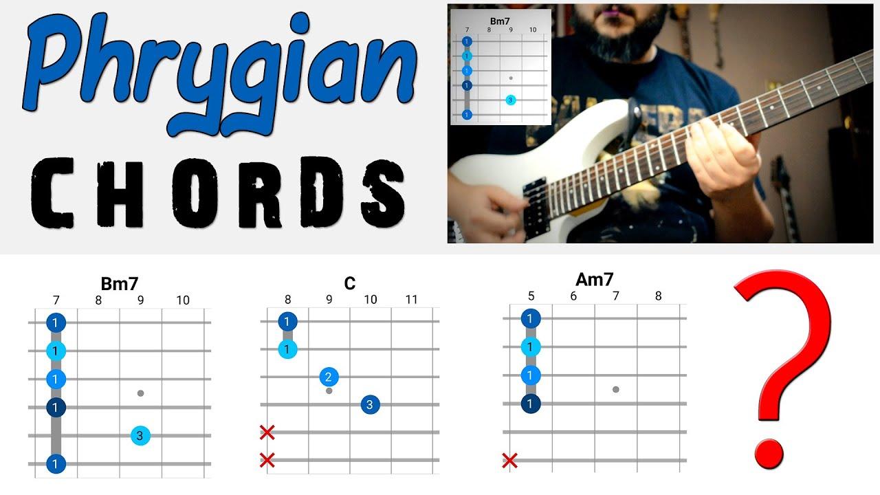 B Phrygian Chord Progression Backing Track