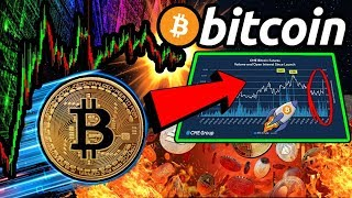 BITCOIN Ready for EXPLOSIVE MOVE!! CME Open Interest Up 70%! BTC Will SOAR in 2020 - Bloomberg