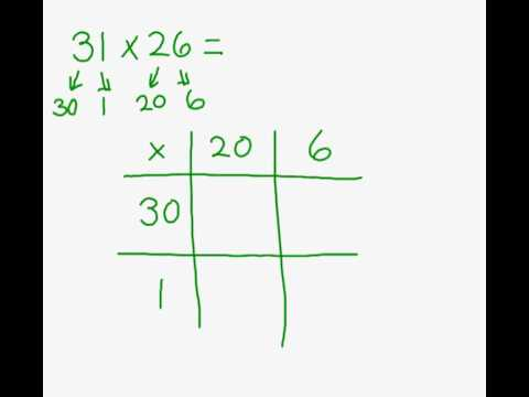 Multiplication Grid Method - YouTube