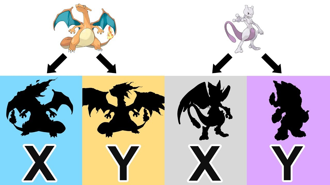 Future pokemon mega evolutions mega mewtwo x y mega charizard x y 11 youtube - Mewtwo y mega evolution ...