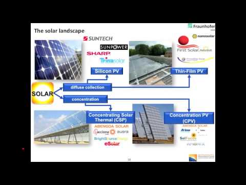 NGS 2013 - Long-Term Durability and Performance Prediction of PV Modules - Dr. Geoffrey Kinsey