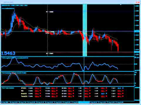 What are cfds in forex