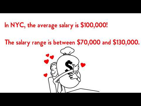 Account Manager Salary