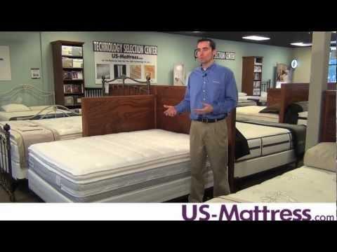 Sealy Posturepedic Cooper Mountain Plush Euro Pillowtop Mattress