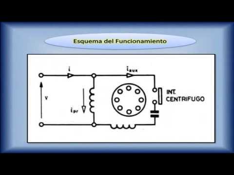 Motor Monofasico Con Arranque Por Capacitor Youtube