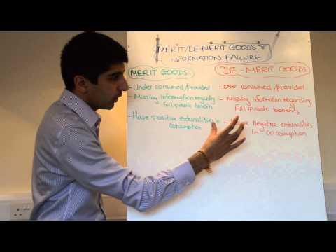 Y1/IB 17) Merit/De-Merit Goods and Information Failure