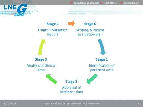MEDDEV 2.7.1 Rev 4: New Requirements And Changes For Clinical Evaluation Reports (CER)