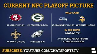 NFL Playoff Picture: NFC Clinching Scenarios, Seeding And Standings Entering Week 17 Of 2019