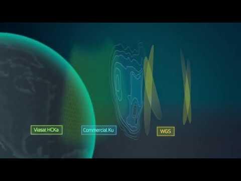 Viasat's Hybrid Adaptive Networking