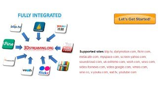3D Stereoscopy Community Video Hosting Integrated
