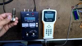 Аналізатори AA-170 Фалья