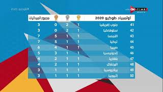 طوكيو2020 - تعرف على جدول ترتيب ميداليات اولمبياد طوكيو يوم الخميس 5-8-2021