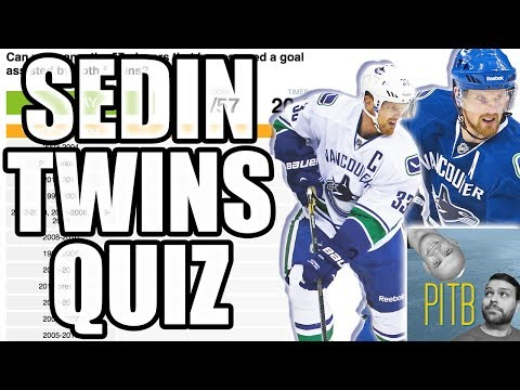 Naming 57 Canucks Who Scored Goals Assisted By Both Sedins? (Sedin Twins Quiz By Pass It To Bulis)