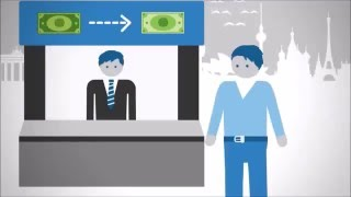 What is Forex  | Foreign Exchange | FX