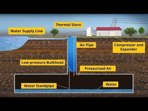 Hydrostor Terra™ - Underground Energy Storage