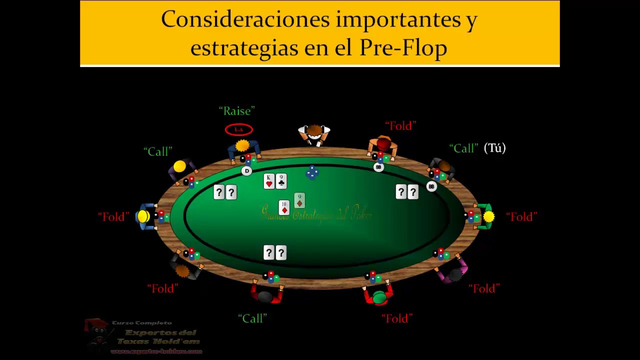 Ace low holdem