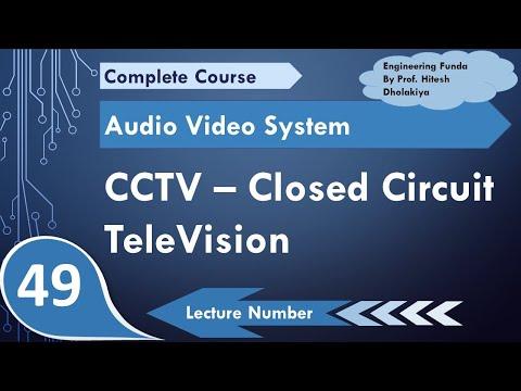 CCTV Closed Circuit Television