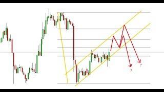 Belajar Forex Trading Dari Analisis USD/CAD Khalid Hamid