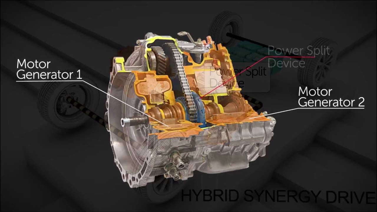 Know Your Toyota Mechanical Power Split Device Youtube