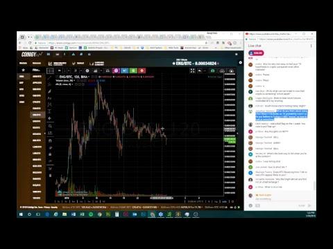 Bitcoin LIVE - Market melting Bye Bye 10k!