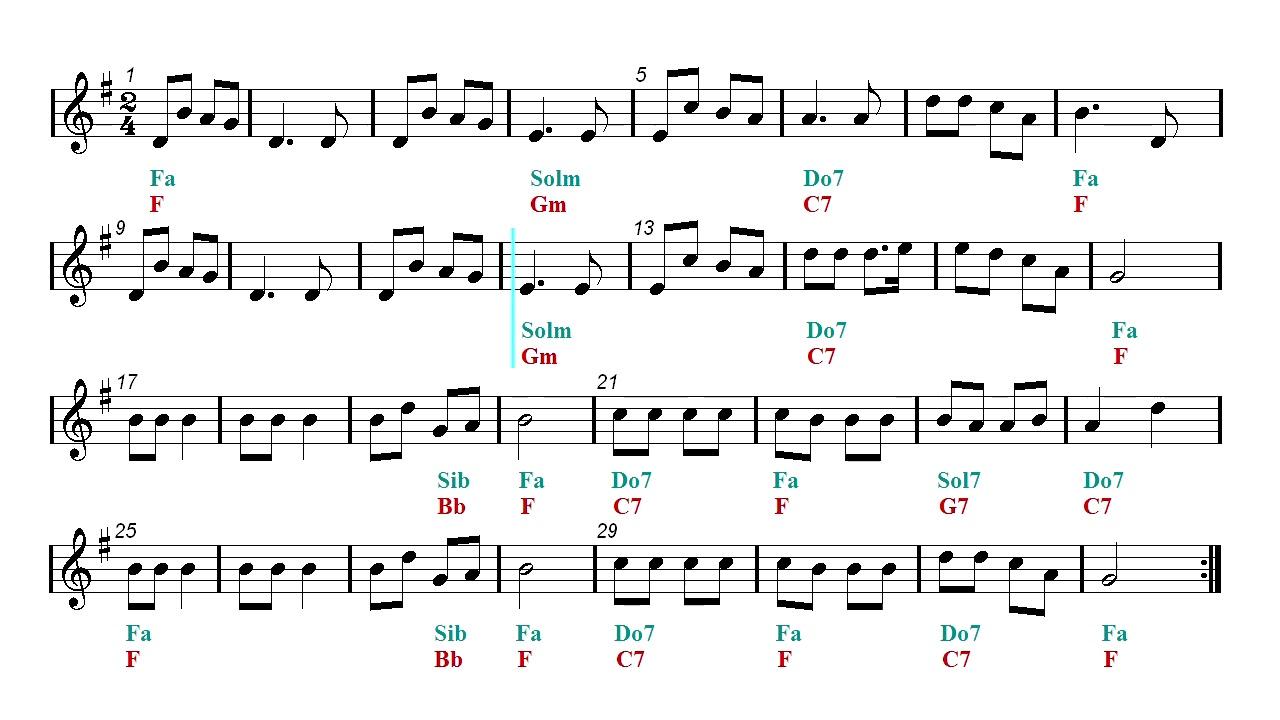 Play Along Jingle Bells Christmas Song Bb Sheet Music Guitar