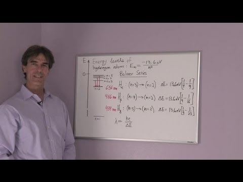 How to Calculate the Wavelength of the First Three Lines in the Balmer Ser... : Chemistry & Physics