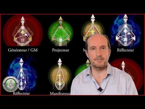 Les 4 Types de l'aura humaine