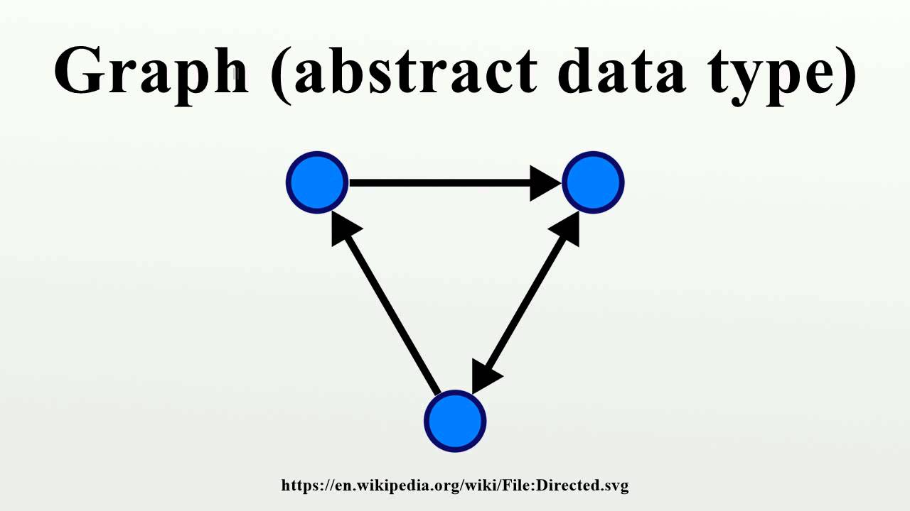 graph  abstract data type