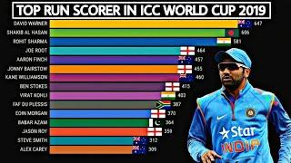 ICC World Cup 2019 - Top Run Scorers