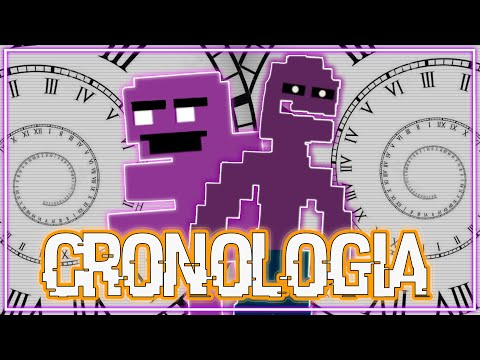LA CRONOLOGIA DE