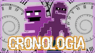 LA CRONOLOGIA DE FIVE NIGHTS AT FREDDY´S