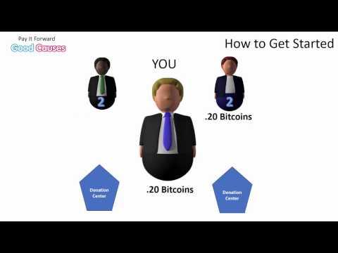 Crowdfunding Meets Bitcoin