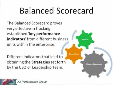 balance scorecard case analysis porsche Who uses the balanced scorecard (bsc) bscs are used extensively in business and industry, government, and nonprofit organizations worldwide the bsc suggests that we view the organization from four perspectives, and to develop objectives, measures (kpis), targets, and initiatives (actions.