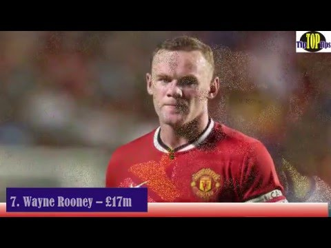 Top ten highly paid Football players in the world