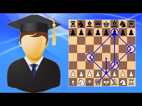 Beginner to Chess Master #6 - How to Checkmate in 4 Moves (S