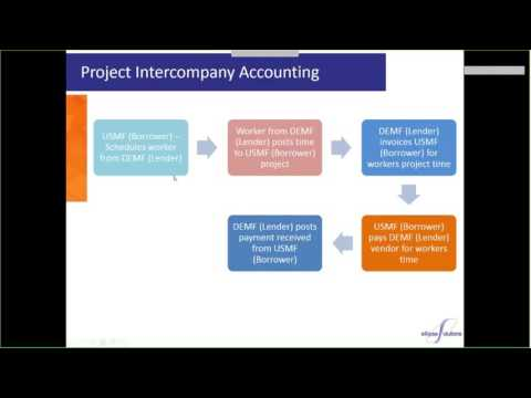 Intercompany Accounting for Service and Project Basd Organiz