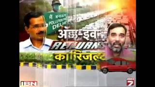Mudda: Kya Odd-Even Scheme Se Delhi Walon Ka Koi Fayda Hua?