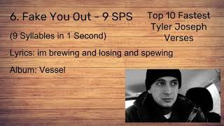 Top 10 Fastest Tyler Joseph Verses