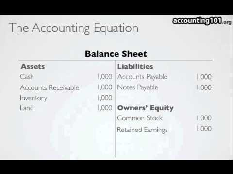 The Accounting Equation Youtube