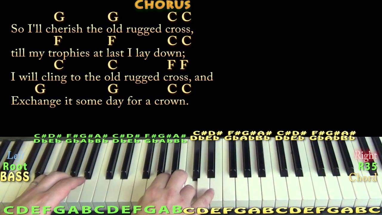 The Old Rugged Cross Piano Cover Lesson In C With Chords Lyrics