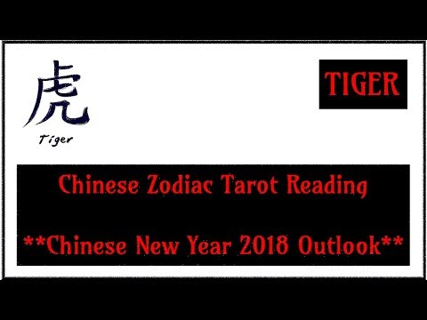chinese new year forecast youtube - Chinese New Year 1962