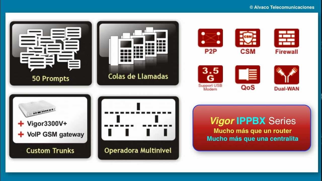 DRAYTEK VIGORIPPBX 2820N (ANNEX A 2121501) IP PBX ROUTER DRIVERS FOR PC