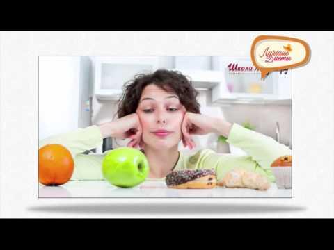 Диеты для похудения — самые эффективные и простые диеты
