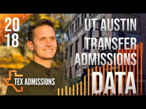 Utaustin Transfer Essay E Issue Of Importance Utaustin Fall  External Transfer Statistics How Can A Business Plan Help You also Essay Writing For High School Students  Pay Someone To Do Online Class