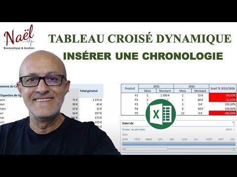 Excel TCD, Création d'un tableau de bord et insertion chronologique