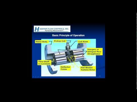 Hoffer Turbine Flowmeter Technology