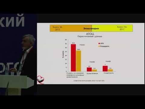 А.В. Шпектор, Лечение острого инфаркта миокарда: достижения и перспективы