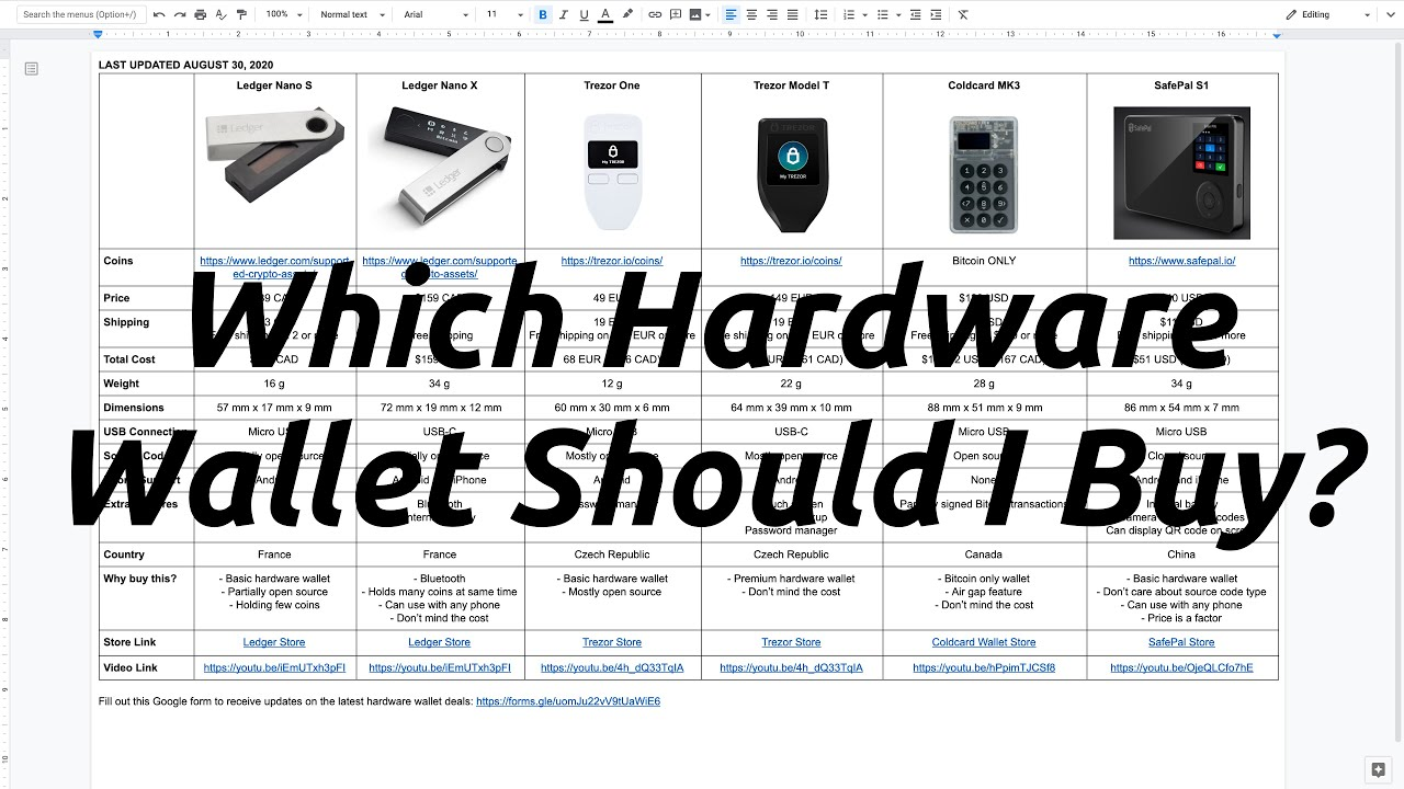 Hardware Wallet Comparison