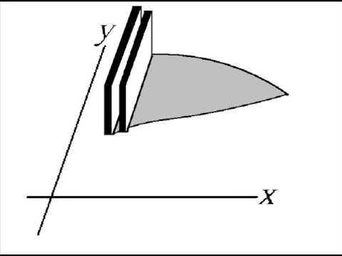 Calculus Visualization:  Rectangular Cross-sections